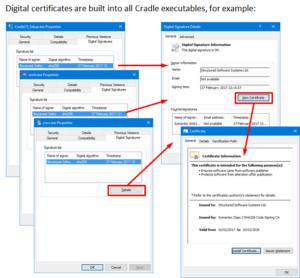 Cradle system engineering tool digital certificates