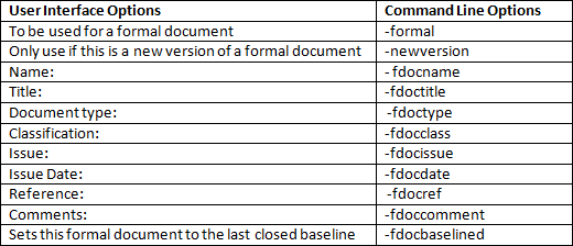 Formal Options for batch file