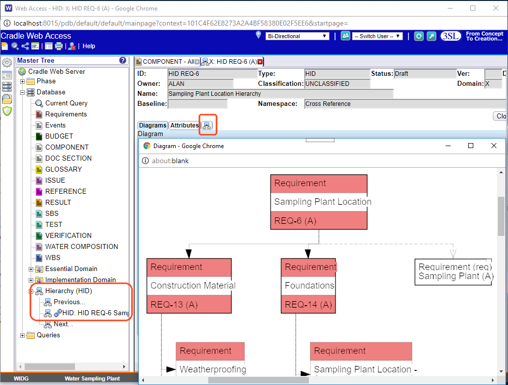 Demonstrating a hierarchy diagram (HID) shown in Cradle's Web Access
