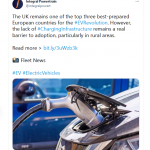 Integral Powerchain Tweet March 2021