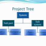 Generic Hierarchy tree