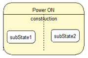Composite State Symbols in STMs