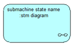 Submachine States in STMs