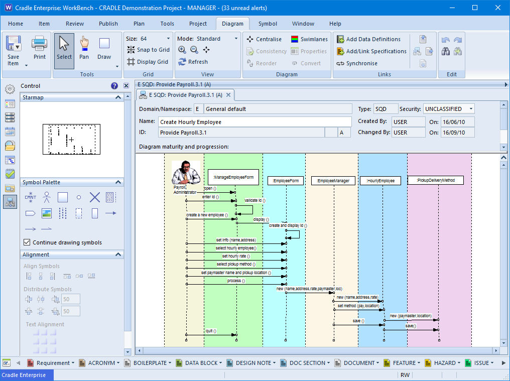 Screenshot of a Sequence Diagram