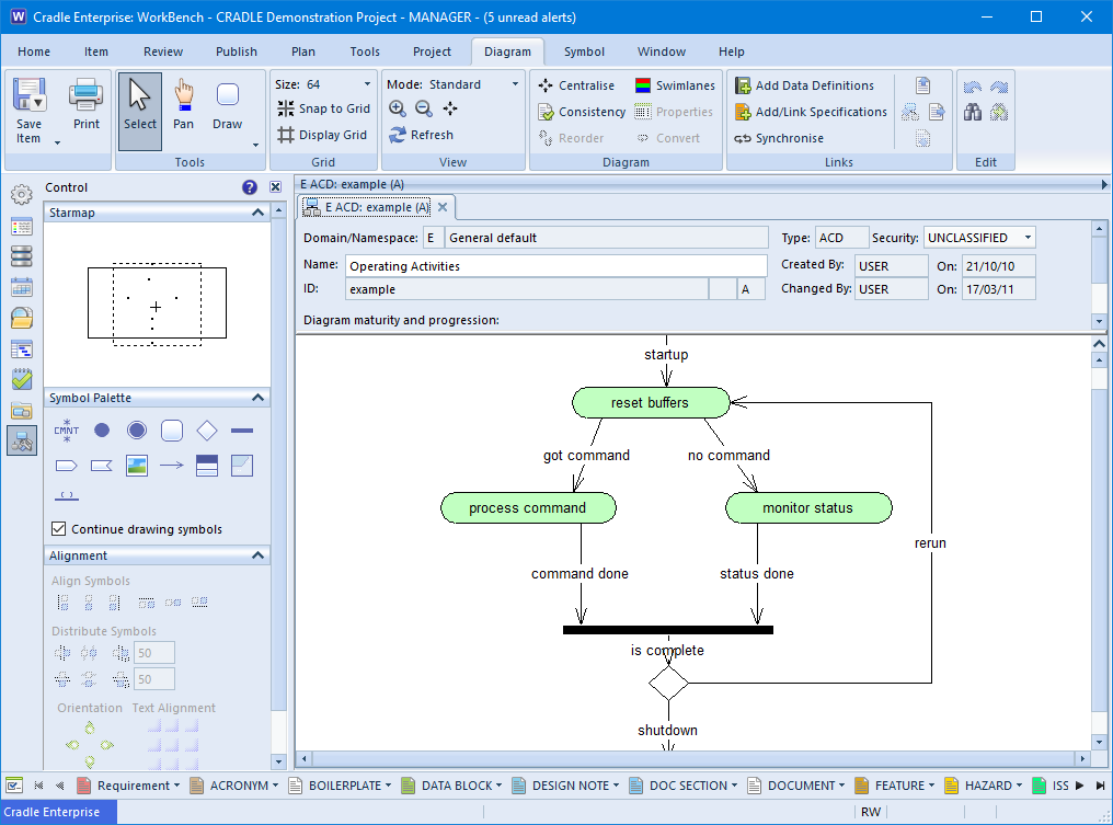 Screenshot of an Activity Diagram