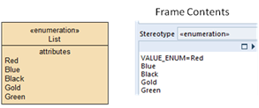 Enumeration frame in bdds