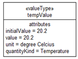 Value Types in bdds