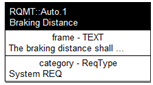 Requirements in Package Diagrams