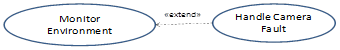 Extend Relationships in Use Case Diagrams